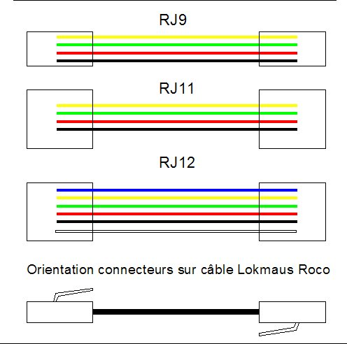 Cable 4 fils