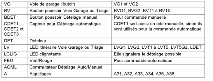 Table de variables.png