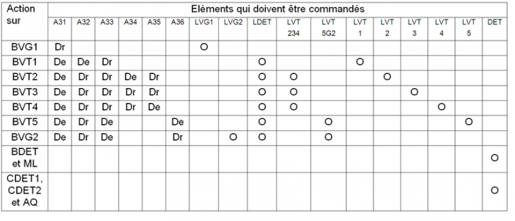 table de commande.png