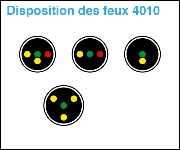 4010-Disposition.png
