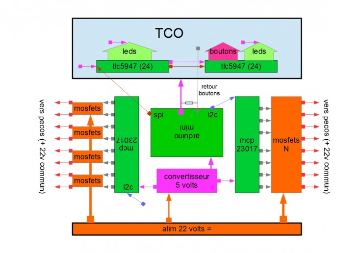 tco_arduino_modules_a.jpg