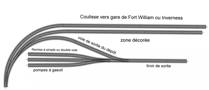 TMD Fort William et coulisse 3.PNG
