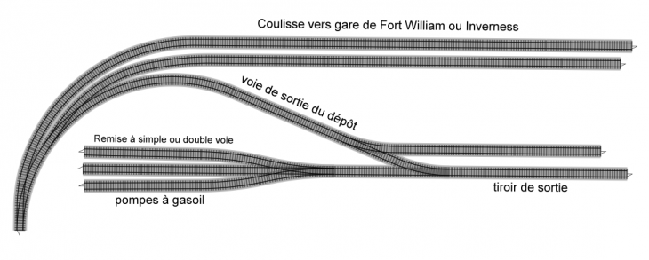 TMD Fort William et coulisse 4.PNG